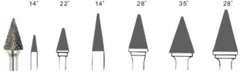 M Series Taper 10 to31 Deg